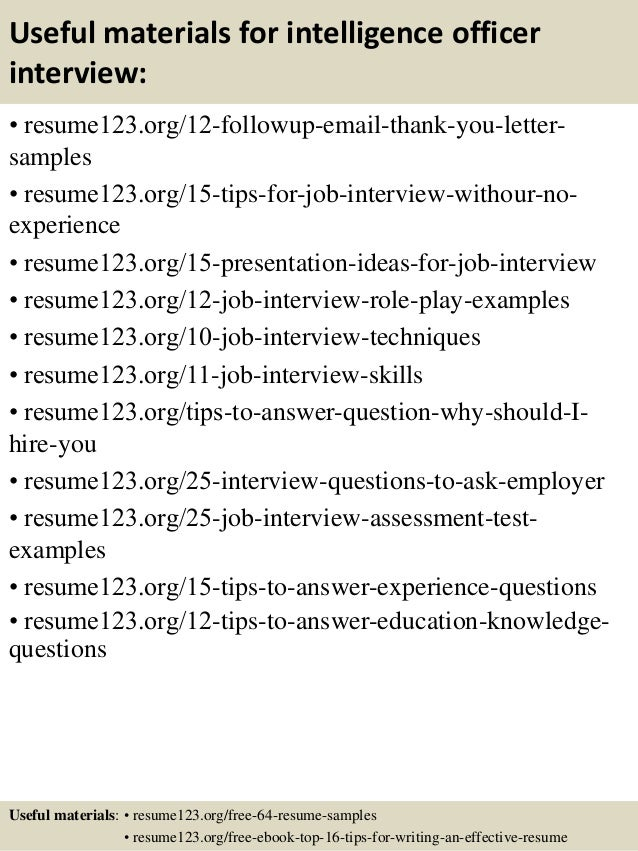 Intel analyst cover letter