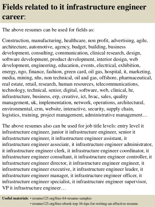 Top 8 It Infrastructure Engineer Resume Samples