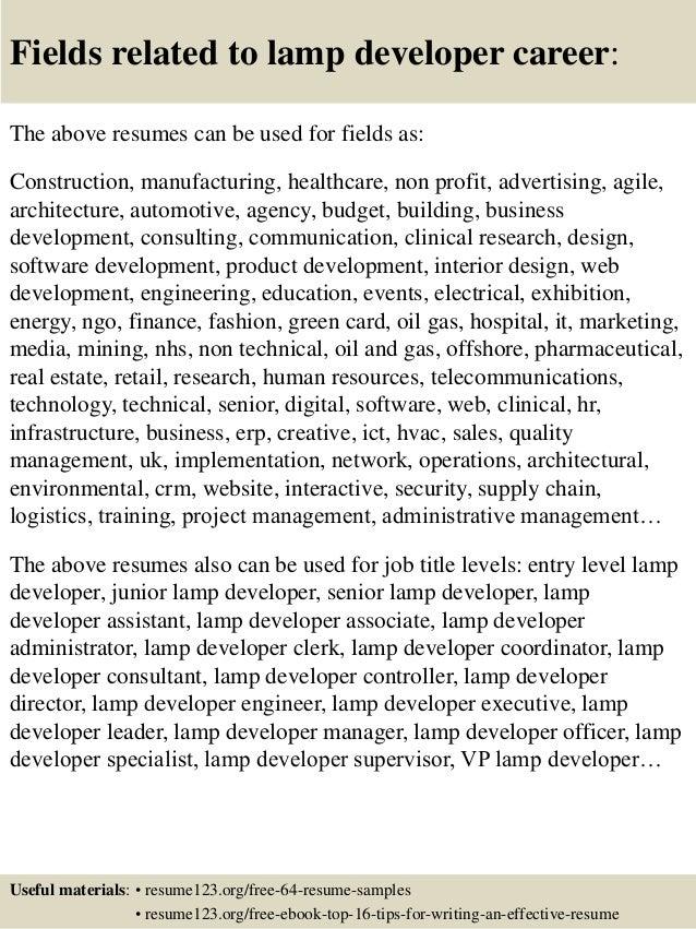 Credit Controller Cover Letter Sample Resume Template Format Credit  Controller Cover Letter Sample Resume Template Format