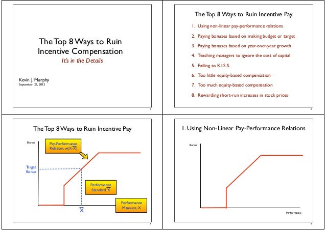 The Top 8 Ways to Ruin Incentive Compensation Kevin J. Murphy September 26, 2012 It's in the Details 1 The Top 8 Ways to R...