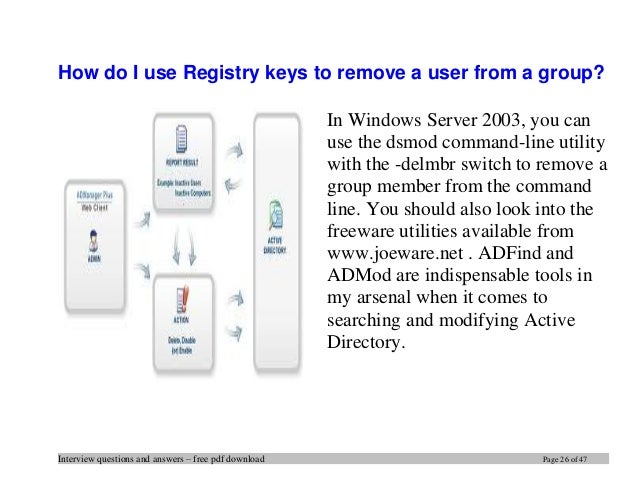 Top 20 active directory interview questions and answers free