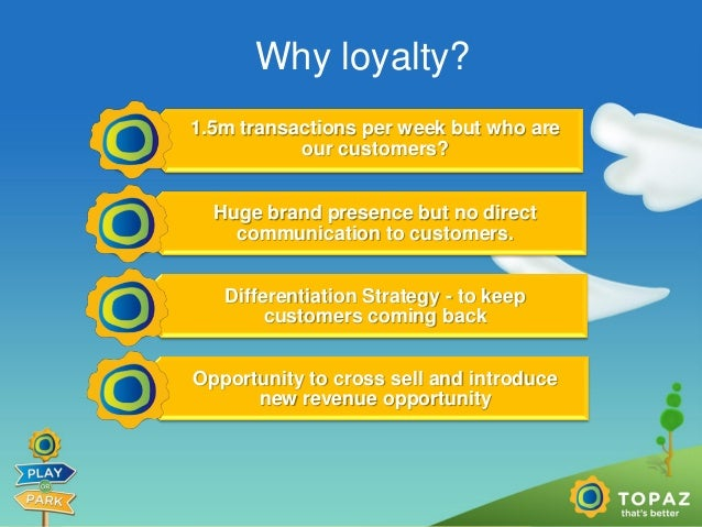 Your Topaz Loyalty Card Number can be found on your membership card provided you already have an account set up. If you are not already a member you can get you loyalty number by creating an account on the Topaz play or Park app.