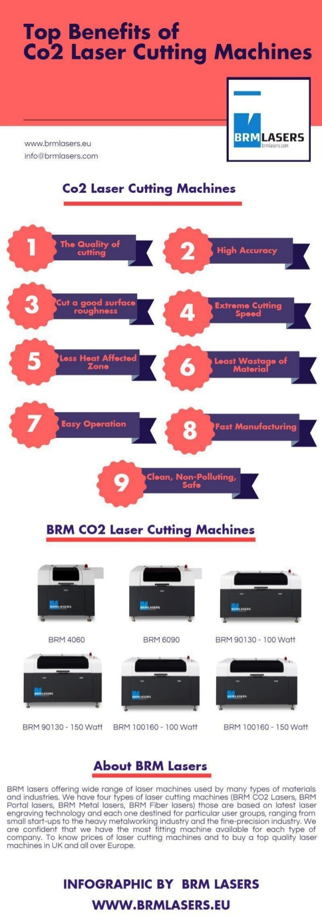 Top Benefits of Co2 Laser Cutting Machines  LASERS  www. brmlasers. eu 11,. .;, .g, .,. ,,; m     infoiéi brmlasers. com  ...