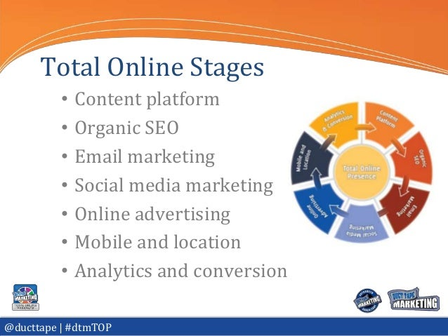 Total Online Stages          •   Content platform          •   Organic SEO          •   Email marketing          •   Socia...