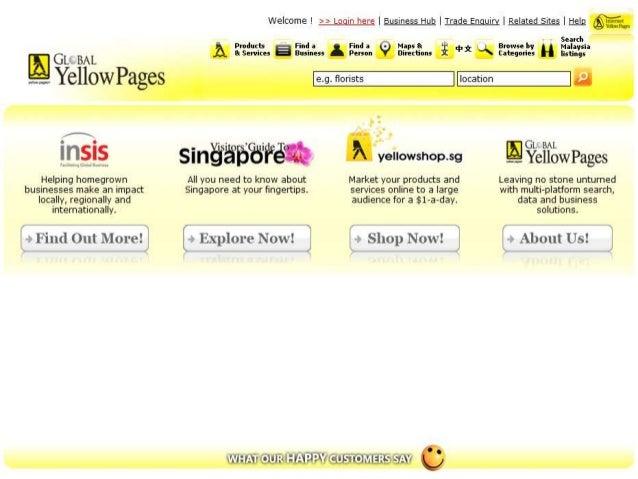 B2B Trade Websites In India