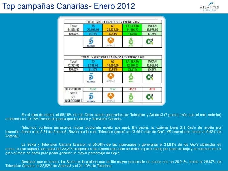 Top campa as canarias enero 2012 - Ofertas canarias enero ...