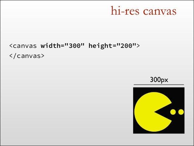 hi res canvas  Solution #1