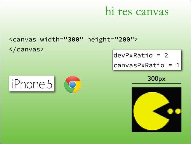 "hi res canvas <canvas width=""600"" height=""400""> </canvas> <script> document.querySelector(""canvas"") .getContext(""2d"") .se..."