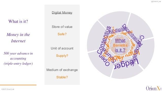 @OrionX_net ©2021 OrionX.net Digital Money   Store of value   Safe?   Unit of account   Supply?   Medium of exchange   Sta...