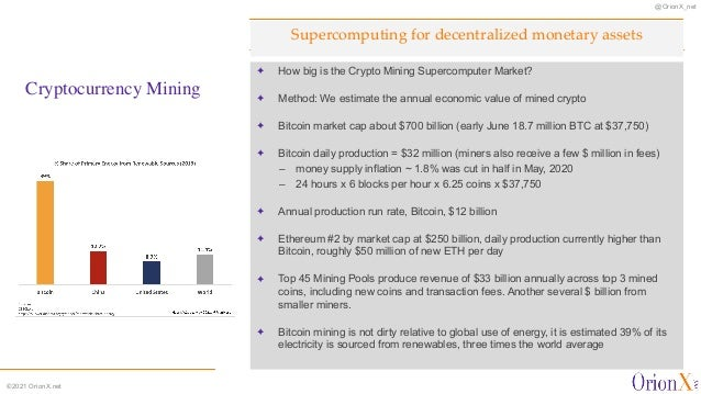 @OrionX_net ©2021 OrionX.net Supercomputing for decentralized monetary assets Cryptocurrency Mining ✦ How big is the Crypt...