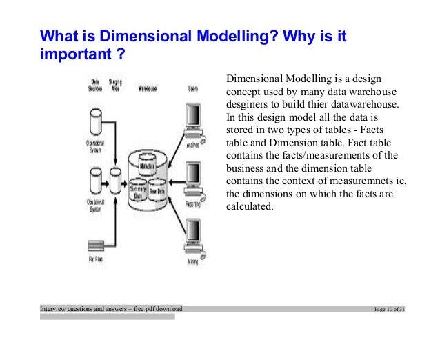 Data Model Design Interview Questions - Quantum Computing