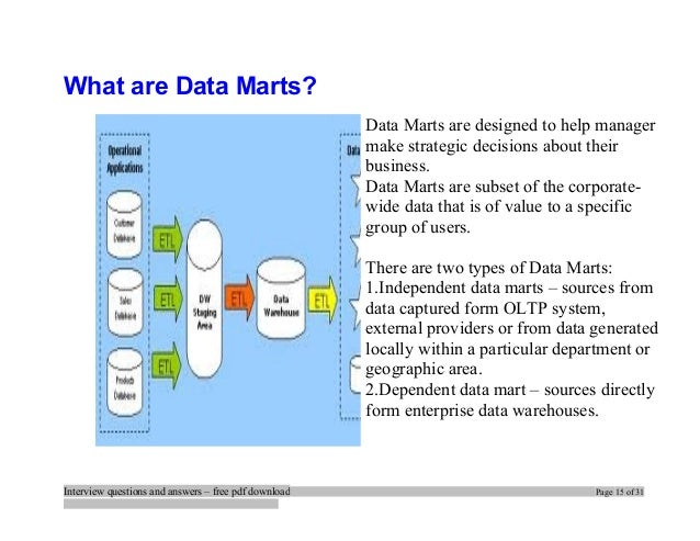Data Warehousing Interview Questions Answers Pdf