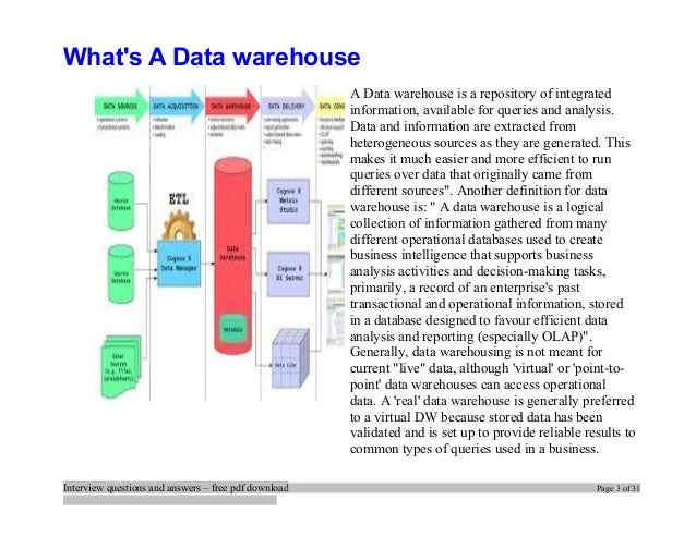 Data Warehousing Interview Questions Pdf