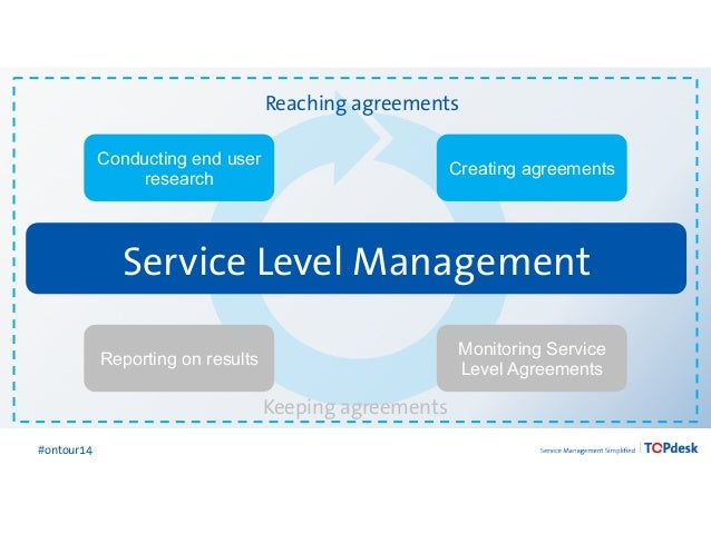 Topdesk On Tour 2014 Service Level Management
