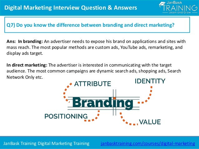 marketing tutorial questions Interview questions a free inside look at marketing manager interview questions and process details for 3,269 companies - all posted anonymously by interview candidates.