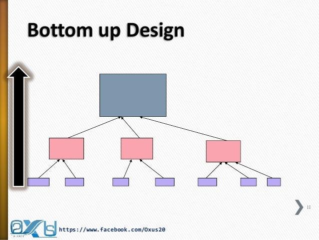Bottom up design methodologies