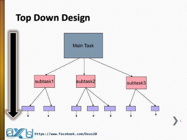 Top Down and Bottom Up Design Model