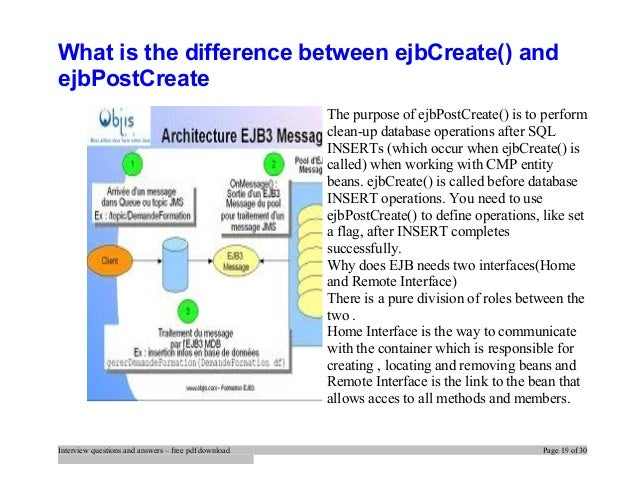 proc sql interview questions and answers pdf
