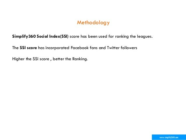 Methodology Simplify360 Social Index(SSI) score has been used for ranking the leagues. The SSI score has incorporated Face...