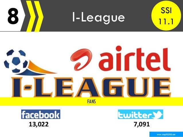 8 I-League www.simplify360.com FANS 13,022 7,091 SSI 11.1