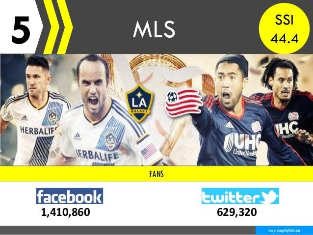 5 MLS www.simplify360.com FANS 1,410,860 629,320 SSI 44.4