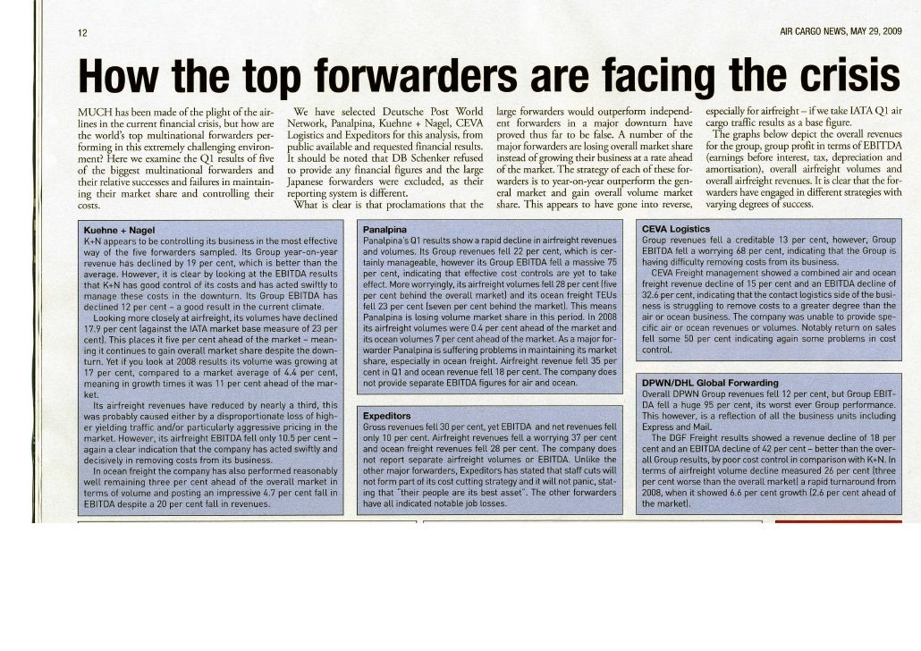Top Forwarders May 2009