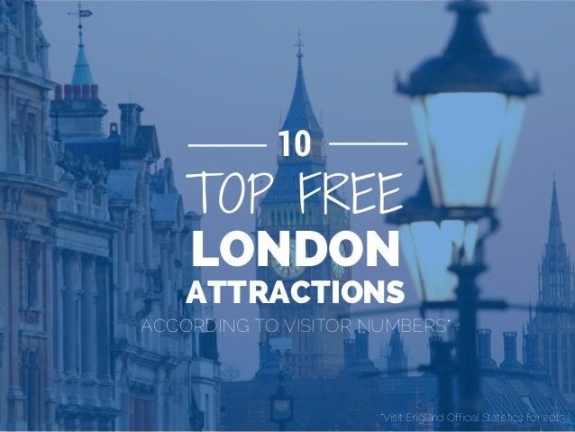 Top 10 sites rencontres
