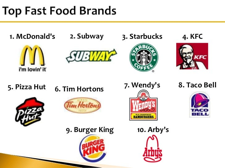 global branding mcdonald's Mcdonald's franchise strategy search this site home 1 history of mcdonald's 2 mcdonald's positioning 3 mcdonald's does things differently than it's competitors by marketing to the family market where as its competitors market to a broader base in some cases or to different.