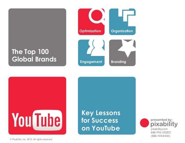The Top 100 Global Brands Optimization Branding Organization Engagement Key Lessons for Success on YouTube pixability.com ...
