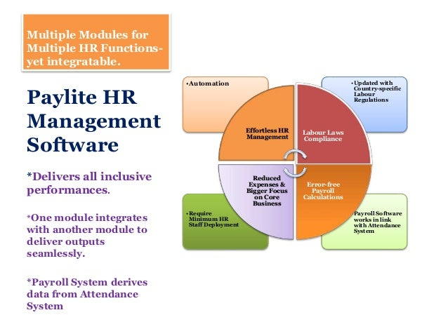 Top hrms software dubai, best payroll software gcc, hrms users