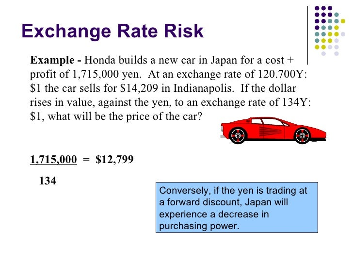exchange rate risk essay Advising boeing and airbus on foreign exchange risk finance essay print  risk or exchange-rate risk (investopedia, 2010)  of this essay and no longer wish .