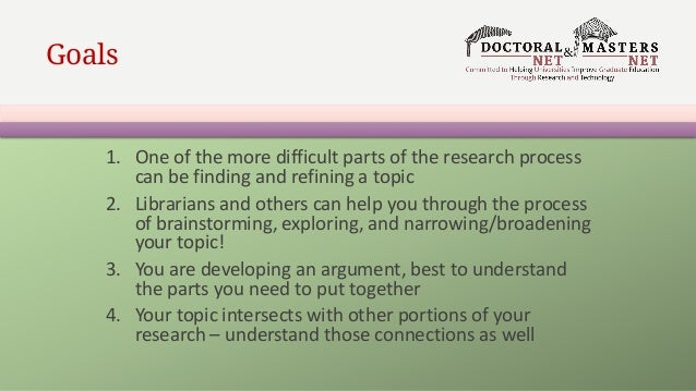 How to find your Topic, with resources & processes Slide 2