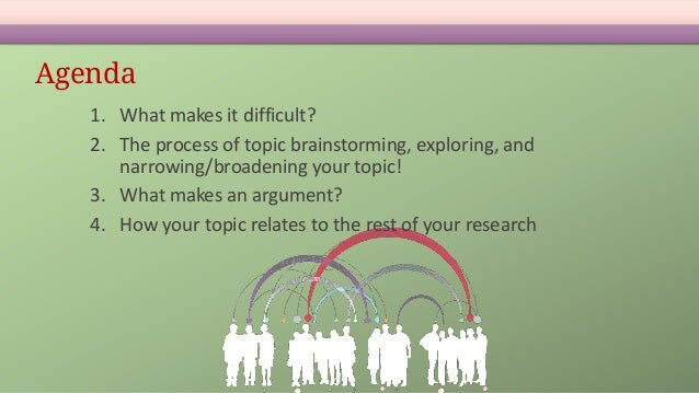 How to find your Topic, with resources & processes Slide 3