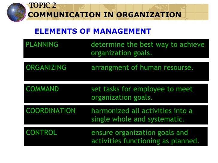 TOPIC 2 COMMUNICATION IN ORGANIZATION PLANNING determine the best way to achieve  organization goals. ORGANIZING arrangmen...
