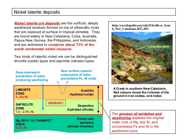 Topic 1: Ore mineralogy and orebodies