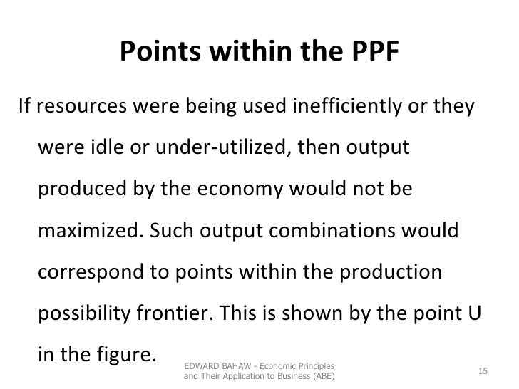 Points within the PPF <ul><li>If resources were being used inefficiently or they were idle or under-utilized, then output ...