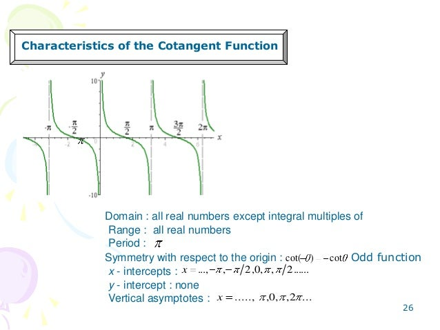 Trigonometry functions vertical asymptotes 25 26 characteristics of the cotangent function ccuart Gallery