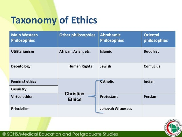 buddhist ethics vs western ethics The buddhist conception of sainthood is  2 main features of some western ethical theories 3 theravāda ethics as rule  buddhist ethics and the demands of.