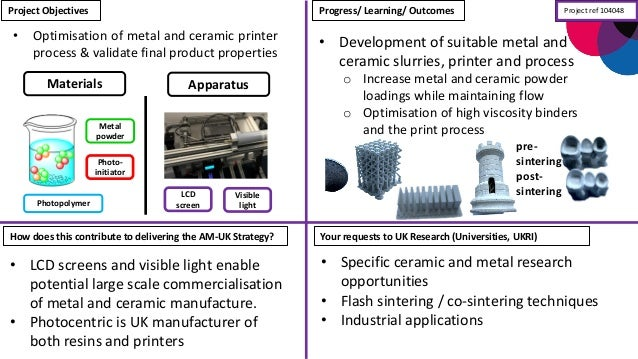 New Innovative Additive Manufacturing processes