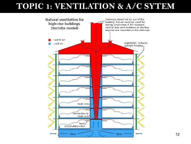 ventilation & a/c system