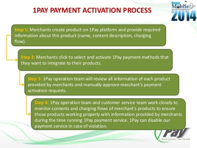 payment systems of vietnam Quest payment systems : industry leaders in integrated eftpos, mobile pos solutions and mobile eftpos products.