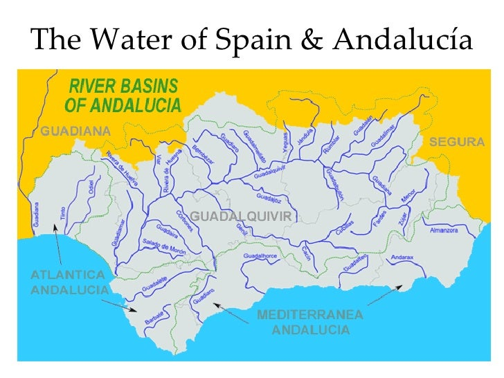 The Water of Spain & Andalucía