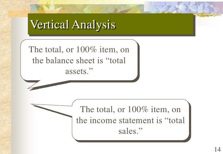 an analysis of the topic of the statement Study topic 3 - financial statement analysis flashcards from lucy pilgrim's class online, or in brainscape's iphone or android app learn faster with spaced.