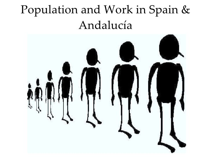 Population and Work in Spain & Andalucía