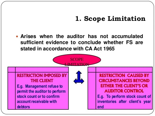 adverse opinion audit report pdf