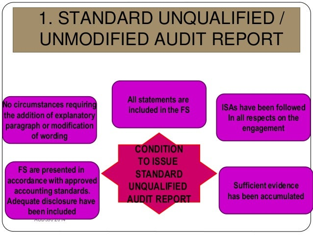 auditing chapter 7 evidence Chapter 7 auditing a client's internal controls (pages 111–131) summary pdf(199k)  ten procedures to obtain audit evidence (pages 339–344) summary pdf(157k.