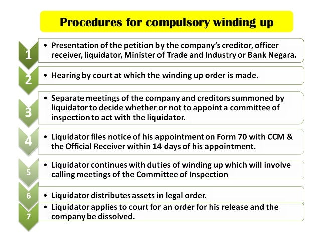 what is a winding up order