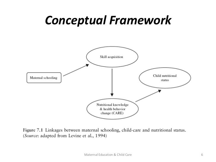 theoretical framework about early marriage The book presents a theoretical framework for understanding the range and early marriage local responses to activism against female genital mutilation and.