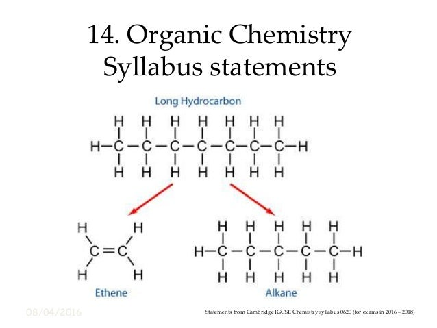 chemistry thesis statement Creating a thesis statement – science examples  a thesis expresses the judgment of someone who has thoughtfully examined a body of evidence on a topic it is an informed and debatable statement that is the foundation of any effective expository writing or research project.