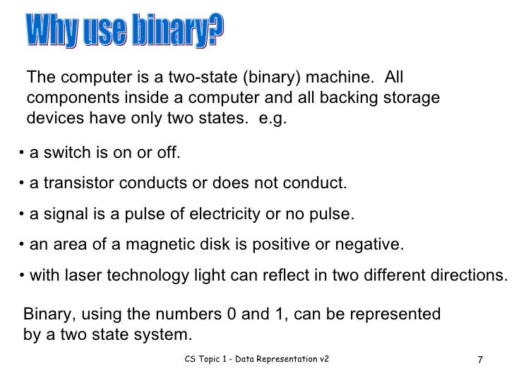 Using binary option graphs